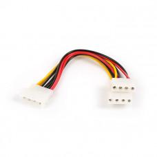 Разветвитель питания Molex --> 2xMolex Cablexpert CC-PSU-1